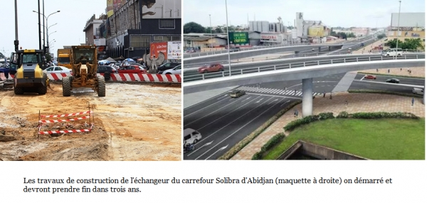 Côte d'Ivoire-Echangeur du « Carrefour Solibra » : Les travaux ont effectivement démarré, livraison dans trois ans
